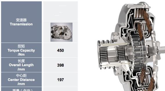 车题:哈弗H6和捷途x70,哪一款更值得买?