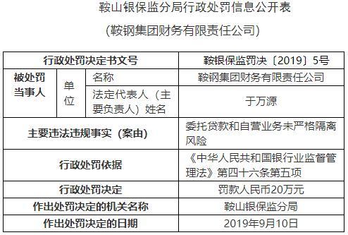 鞍钢财务公司遭罚 委托贷款与自营未严格隔离风险