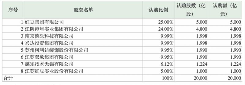 http://www.reviewcode.cn/jiagousheji/76896.html