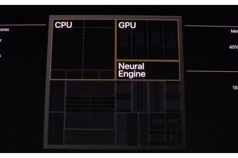 台积电7nm芯片交货周期成原来三倍,因为要优先给苹果供货