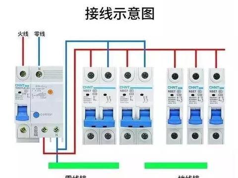 家用电器插头分两级和三级的原因