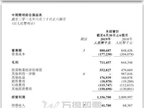 """共享办公光环渐散SOHO中国""""转售为租""""生意难做?"""
