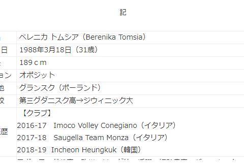 波兰女排队员 加盟日本NEC红色火箭女排俱乐部 参加V1联赛