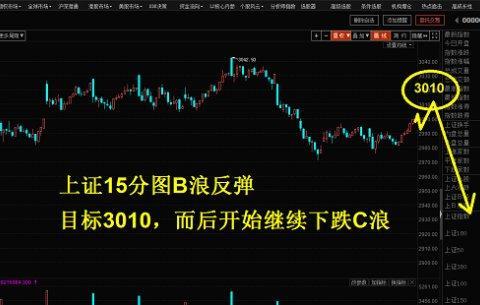2019.09.19股票、期货、外汇市场走势