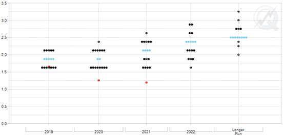 星石投资评美降息:预期全球将会启动更大规模降息潮