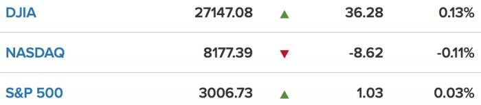 """美股一线丨""""超级星期四""""来袭,美联储再度降息25个基点,美元指数走强,三大股指涨跌不一"""