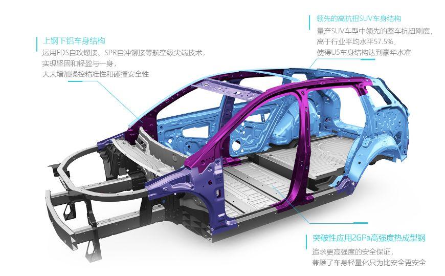 产品、服务、资质相继落地,爱驰争做新势力造车第一