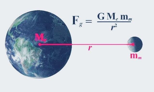 地球一直载着我们在宇宙空间中飞驰,为什么我们察觉不到?