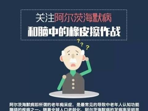 关注老年痴呆,了解阿尔茨海默病