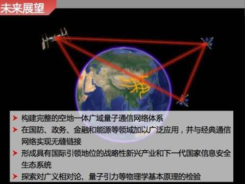 墨子号卫星又双叒叕发威,检验了广义相对论和量子力学的统一模型