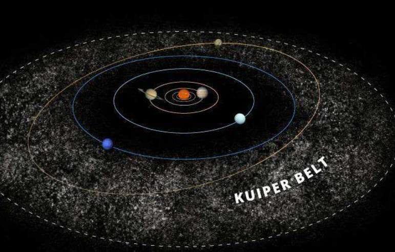 柯伊伯带出现异动?玛雅人预言或成真:第9大行星隐藏其中!