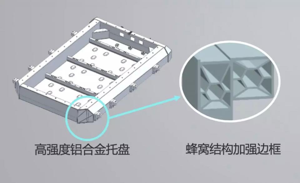 """告别""""安全焦虑"""",比亚迪e2实力演绎纯电动车安全新标杆"""