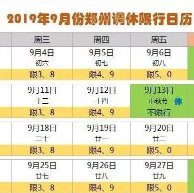 提醒!郑州市明天(周六)限行有变!
