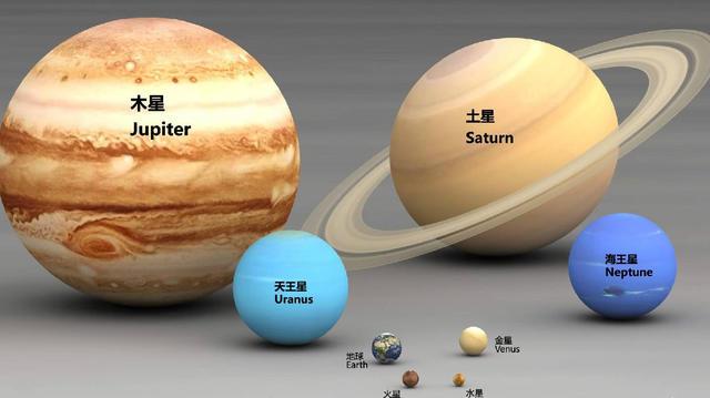 气态行星质量是不是很轻?看看木星和地球就知道了,内部有玄机