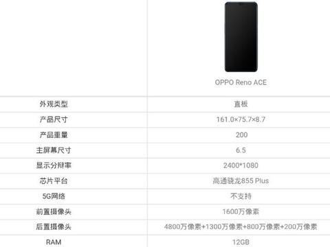 OPPO Reno ACE:12GB内存+骁龙855 Plus
