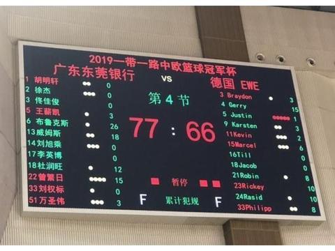 外援出彩曾繁日强势,广东重庆首战轻取奥尔登堡