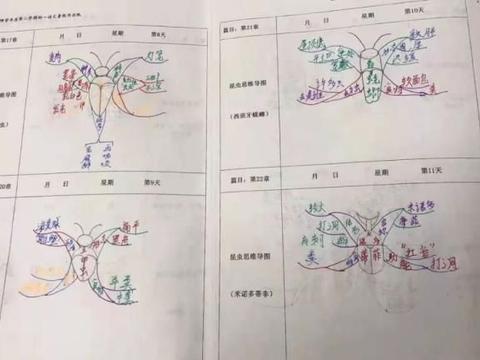 江苏省盐城中学初级中老师们学这样对待暑假作业,获家长点赞!