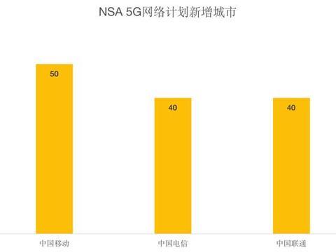 苹果新款没5G还值得买吗?这款手机成熟的5G技术值得信赖