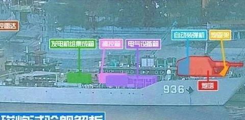 反舰导弹,电磁轨道炮乃至激光武器,055驱逐舰改装会有多大惊喜