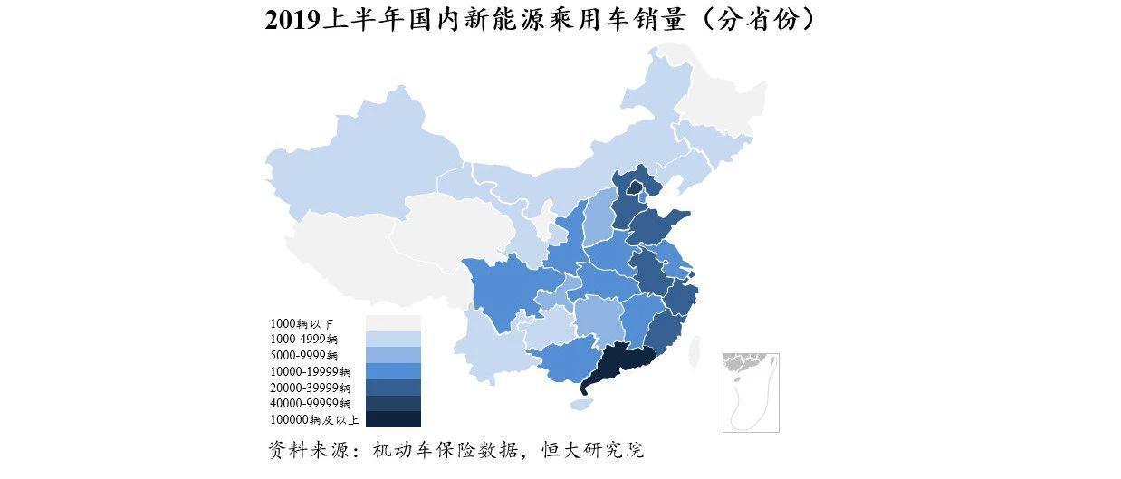 中国新能源汽车发展报告:2019