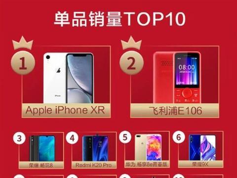 嘴上支持华为,为何很多人宁可买iPhoneXR,也不买P30 Pro?