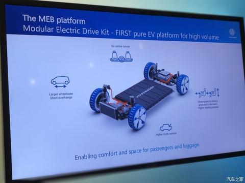 充电5分钟续航150公里,你会买新能源车吗?