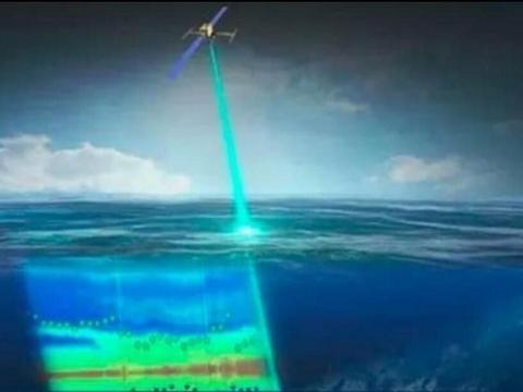 一道强光从太空射出,美军核力量被全程盯死了,从此远离第一岛链