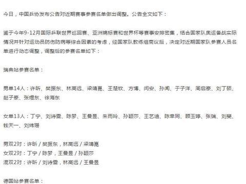 孙颖莎试配许昕出战混双,陈梦无缘替代刘诗雯朱雨玲参加世界杯
