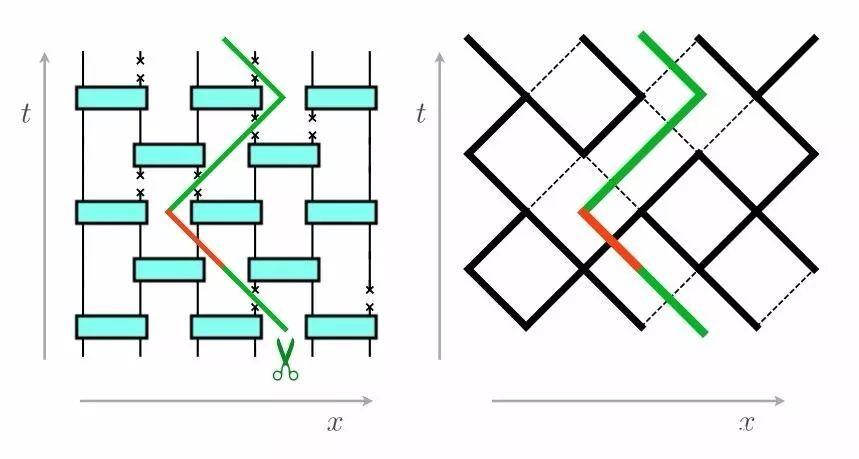 看一下量子纠缠,就能改变量子系统的性质,量子世界太神奇了!