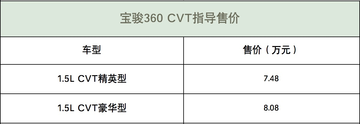 宝骏360 CVT版正式上市,售价7.48万起