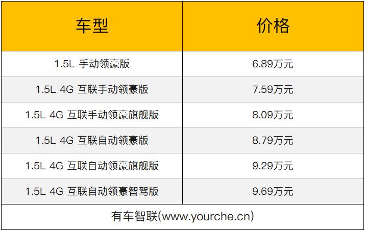 官方就有优惠 荣威i5 2020款领豪升级系列售6.89万起