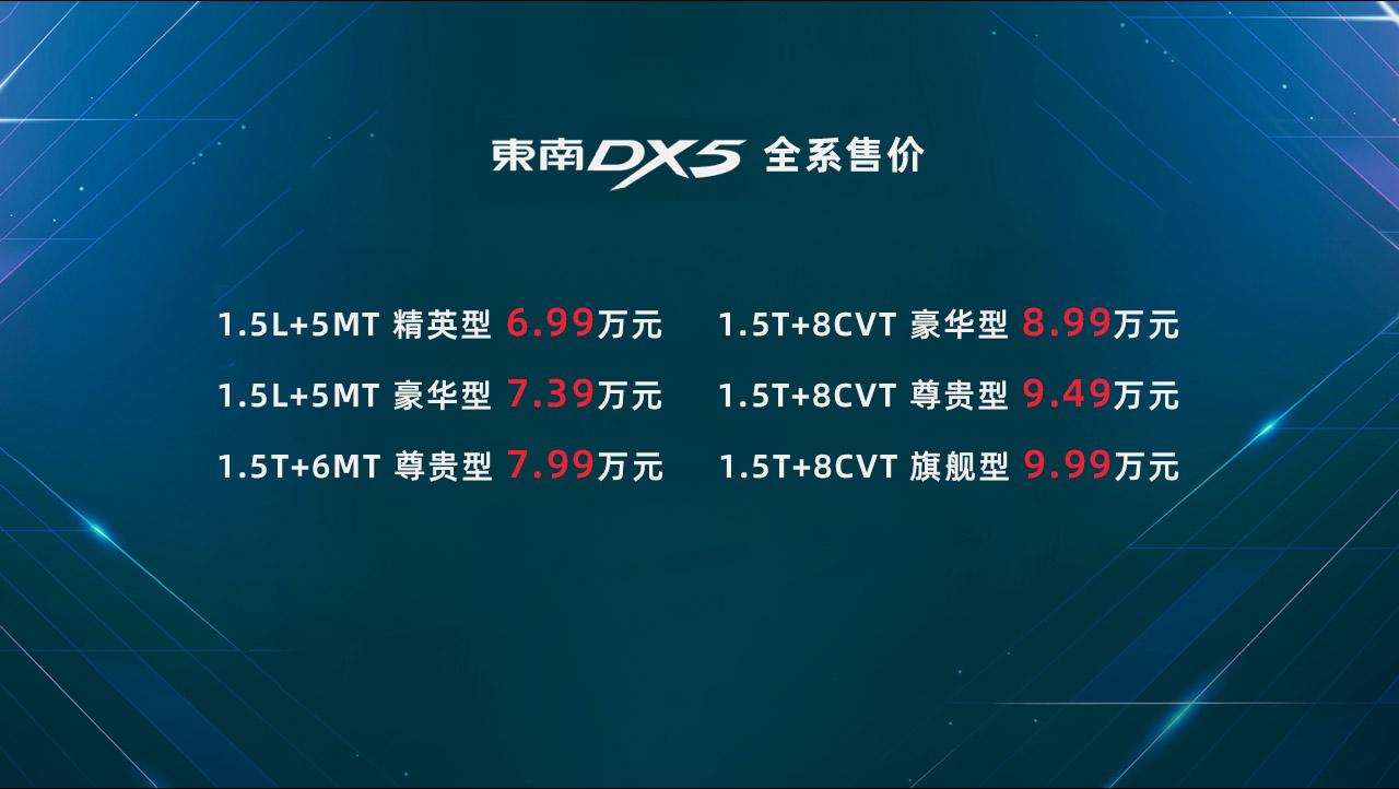 """不足7万元起售 """"颜质控""""东南DX5倾心上市"""