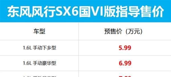 不到6万!东风风行SX6国VI版上市 三菱发动机+7座