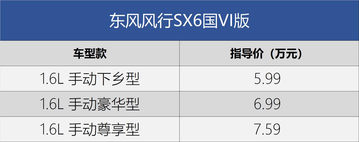 东风风行SX6推国VI版车型 售5.99-7.59万元
