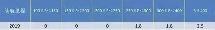 磷酸铁锂电池回春,意味着什么?