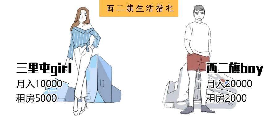 《西二旗租房图鉴》