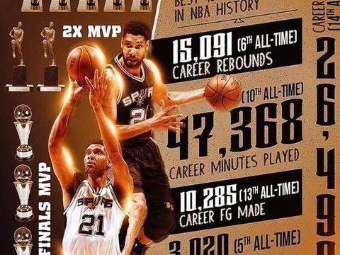 NBA 各个位置的历史前五排名是怎样的?