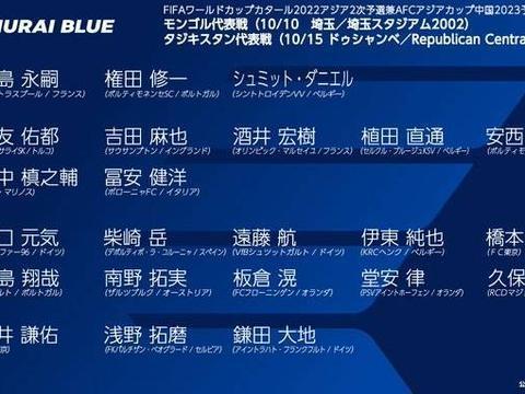 日本世预赛名单:20名海外球员,大迫勇也伤缺南野拓实在列