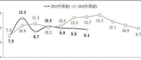 工信部:1-8月软件产品实现收入12609亿元 同比增长14.2%