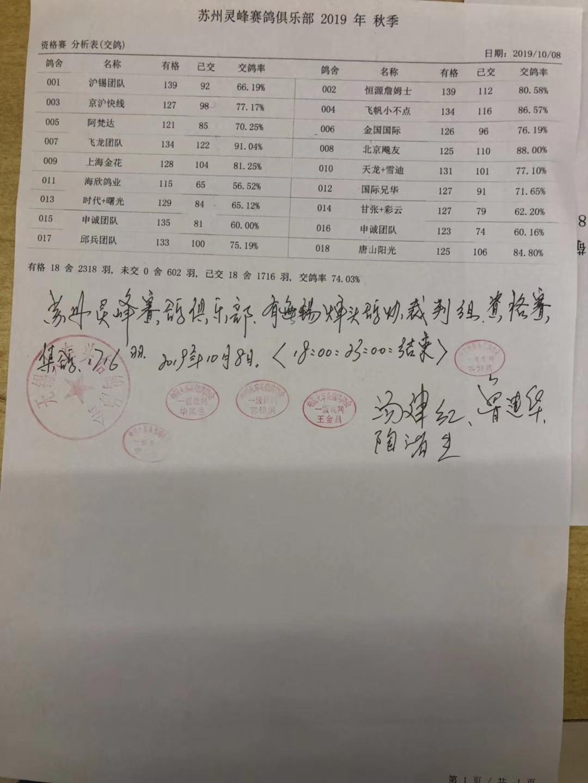 1716羽精英集结,苏州灵峰资格赛打响