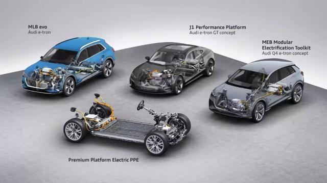 30款新车型,电动化成品牌新起点,通电的奥迪是什么样子?