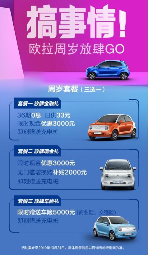 用车成本是关键!10万元内代步小车谁更强?