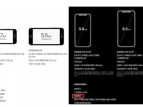 和3D Touch说再见,iPhone 11全系砍掉3D Touch