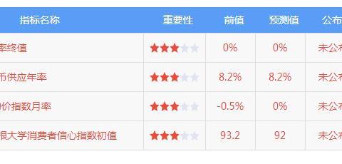 鹤九皋:10月11日黄金TD、纸黄金、伦敦金价格走势分析