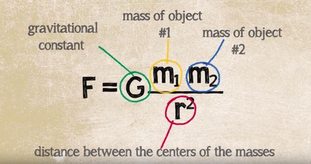 3分钟,带你了解下什么是万有引力?看完恍然大悟