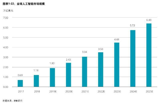 中国技术觉醒!人工智能已经深入生活