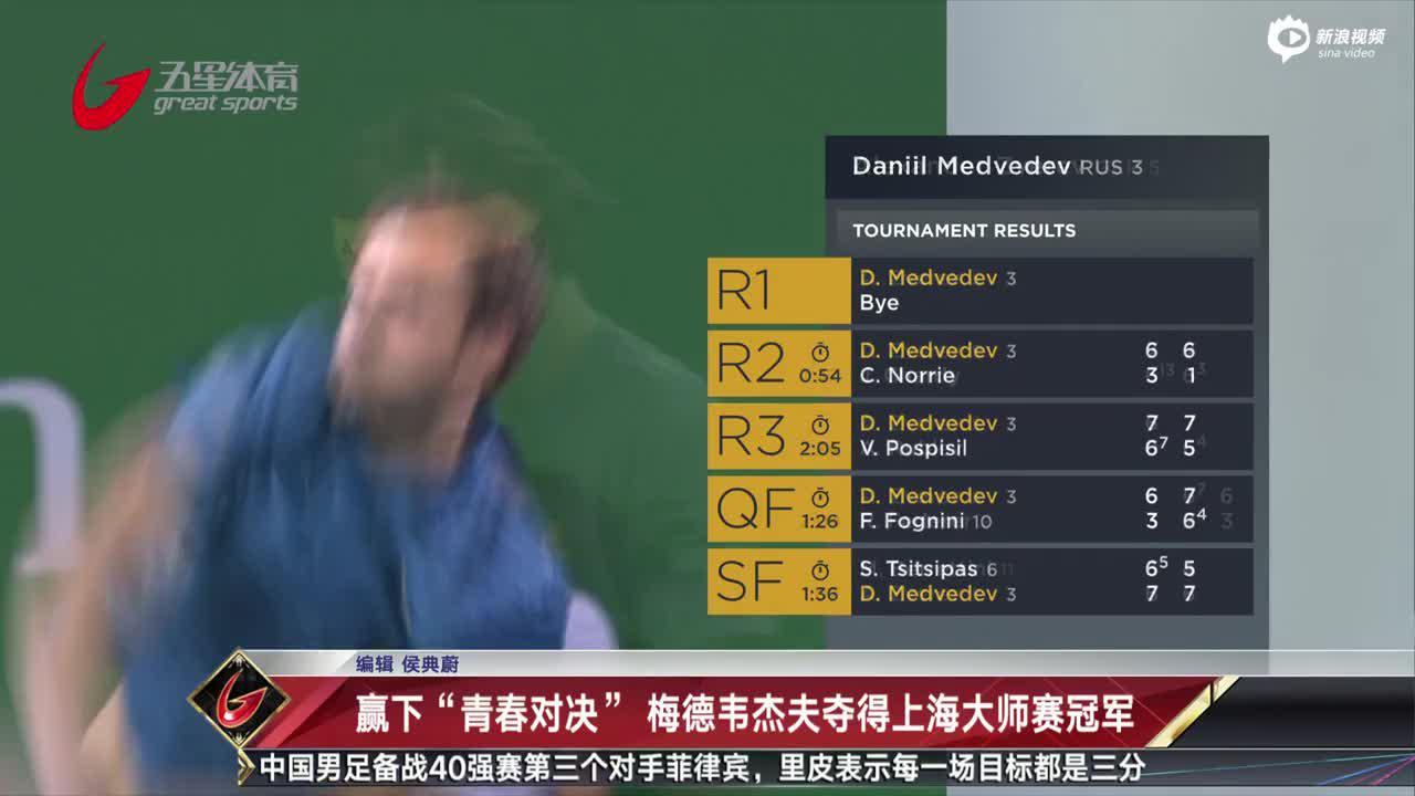 梅德韦杰夫夺上海大师赛冠军