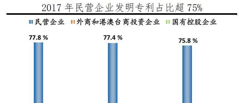 任泽平谈民营经济:民企发展是中国经济增长主要动力