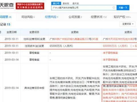 小鹏汽车全资子公司注册资本由6.5亿增至60亿