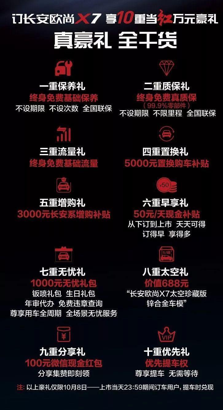 """做""""当红一代""""就要靠品质,探访长安欧尚两江智能化工厂"""